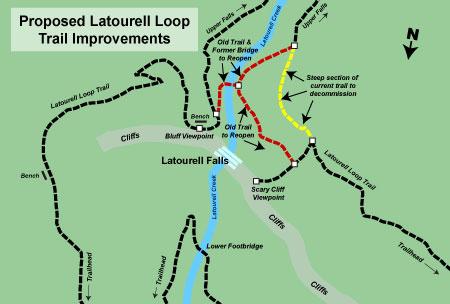 LatourellLoop16