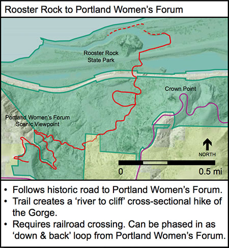 Proposed Women's Forum (Chanticleer) Trail