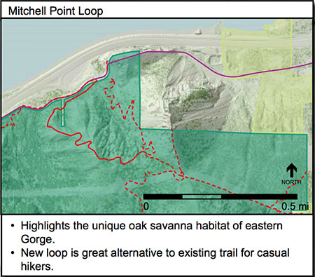 Proposed Mitchell Point Loop
